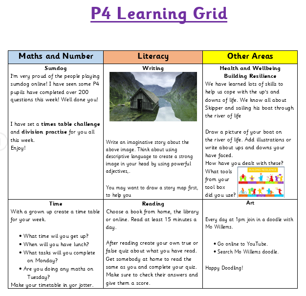P4 Wk2