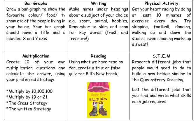 P6 Learning Grid 2