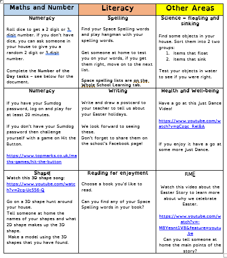 P3 Home Learning Grid 20th April