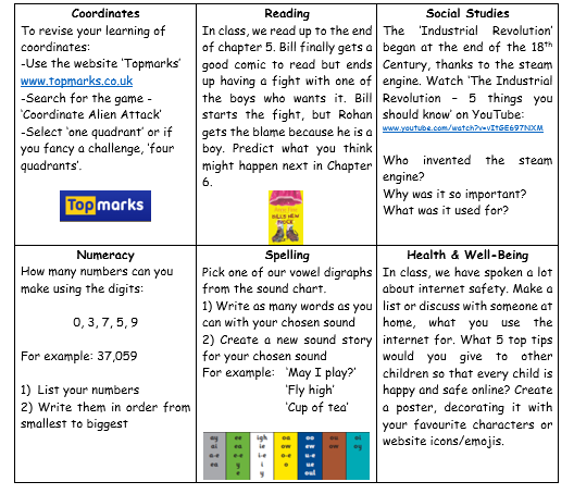 P6 Home Learning Week 3 (2)