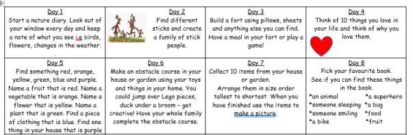 Tasks 1-8