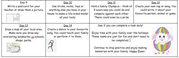Tasks 9-14