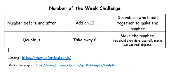 11th may number challenge