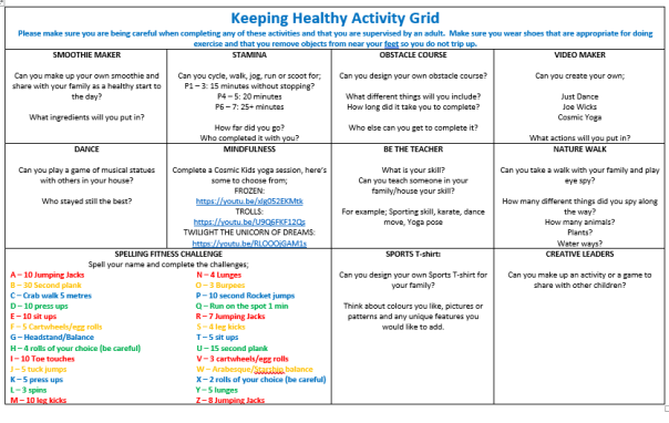 Keeping Healthy Grid 2