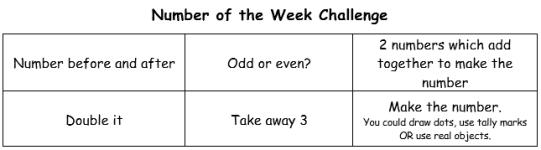 Number of the week 4.5