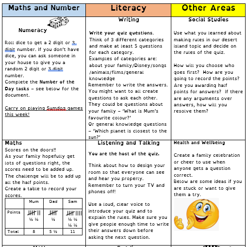 P3 Home learning 25th May 1
