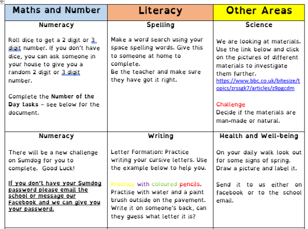 P3 home learning 4th May 1