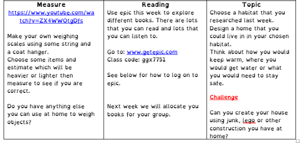 P3 home learning 4th May 2