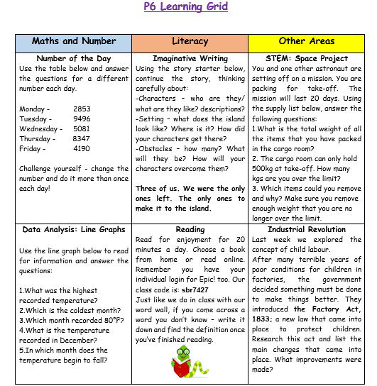 P6 Home Learning Grid Week 5