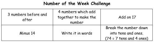 number of the week 15.6