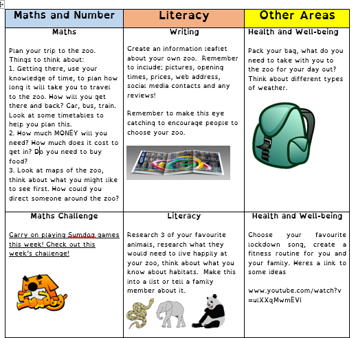 P3 Home learning 15th June 1