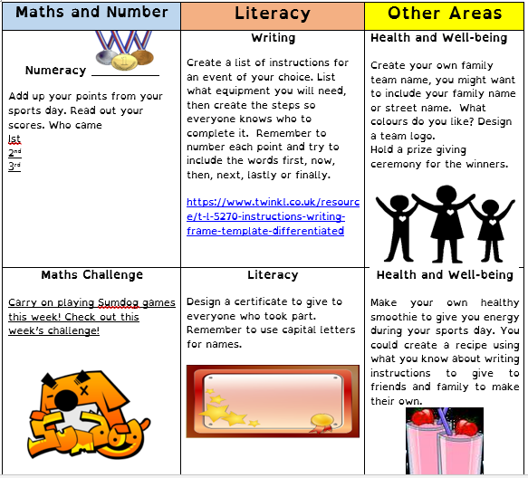 P3 Home Learning 1st June