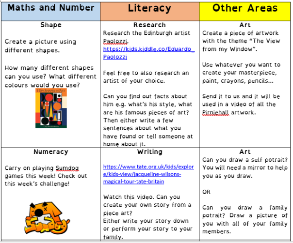 P3 Home Learning 8th June 1
